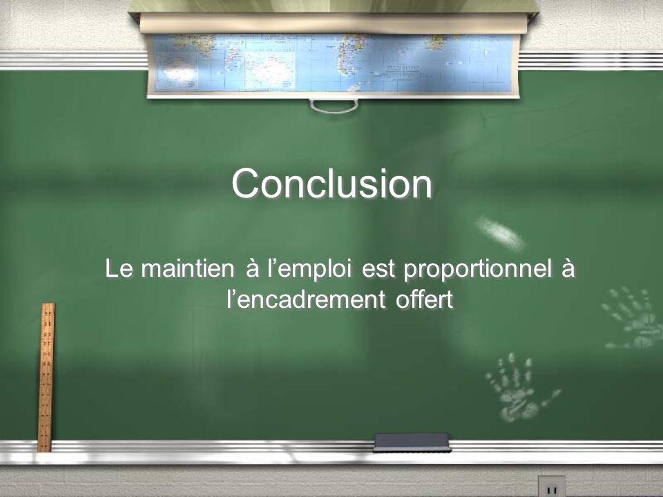 Conclusion Le maintien à lemploi est proportionnel à lencadrement offert