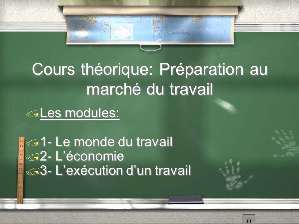 Cours théorique: Préparation au marché du travail / Les modules: / 1- Le monde du travail / 2- Léconomie / 3- Lexécution dun travail / Les modules: / 1- Le monde du travail / 2- Léconomie / 3- Lexécution dun travail