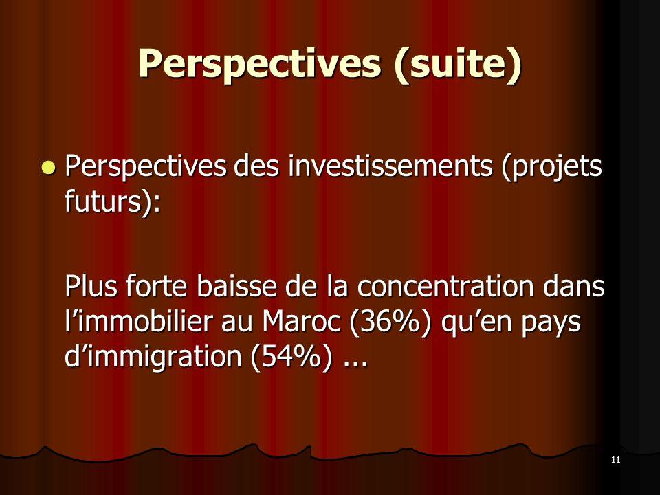 11 Perspectives (suite) Perspectives des investissements (projets futurs): Perspectives des investissements (projets futurs): Plus forte baisse de la