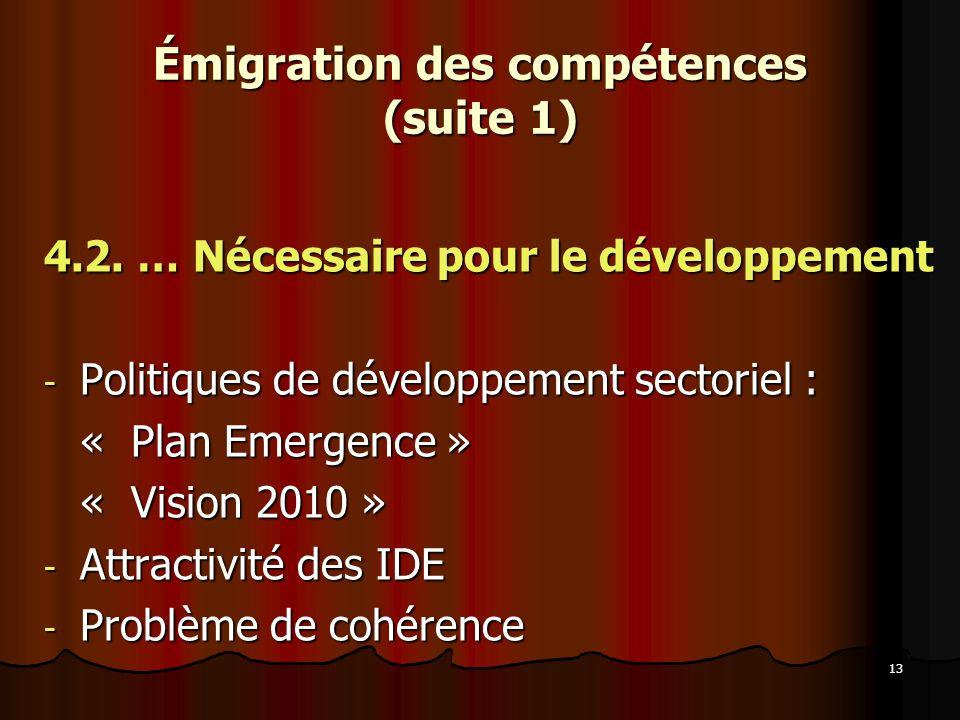 13 Émigration des compétences (suite 1) 4.2. … Nécessaire pour le développement - Politiques de développement sectoriel : « Plan Emergence » « Vision