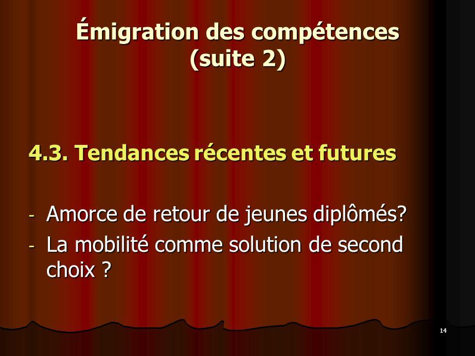 14 Émigration des compétences (suite 2) 4.3. Tendances récentes et futures - Amorce de retour de jeunes diplômés? - La mobilité comme solution de seco