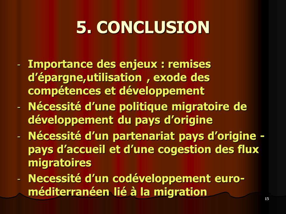 15 5. CONCLUSION - Importance des enjeux : remises dépargne,utilisation, exode des compétences et développement - Nécessité dune politique migratoire