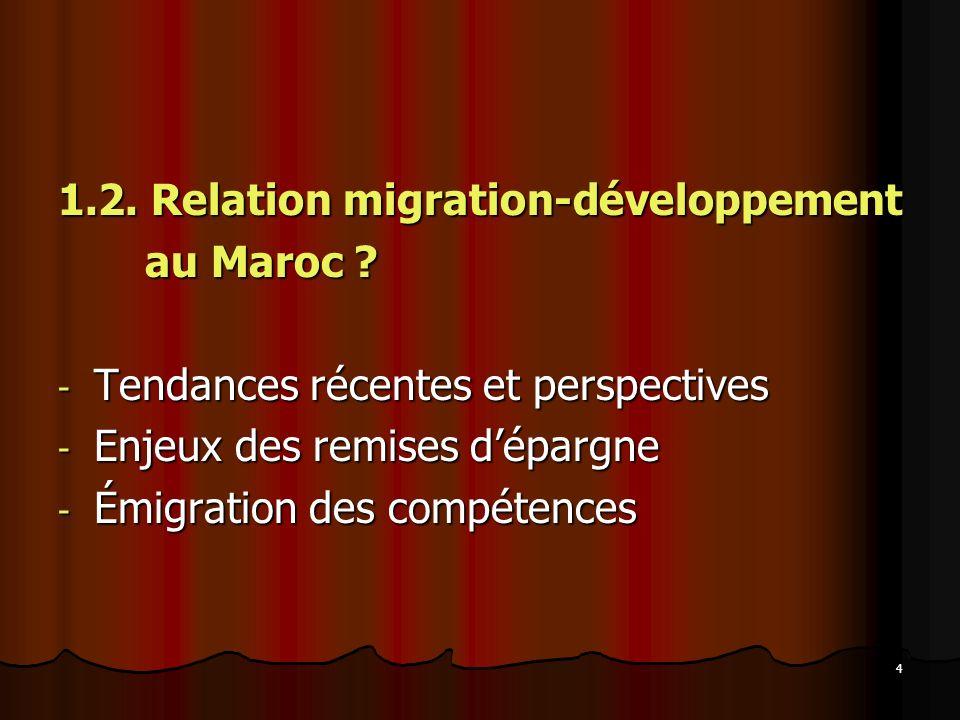 4 1.2. Relation migration-développement au Maroc ? au Maroc ? - Tendances récentes et perspectives - Enjeux des remises dépargne - Émigration des comp