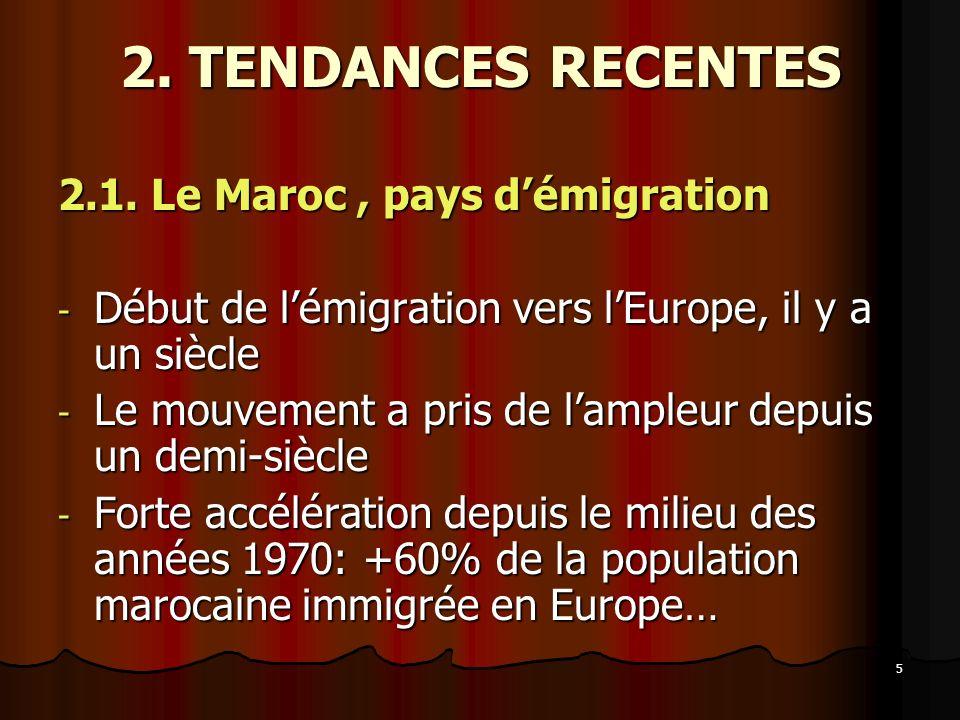 5 2. TENDANCES RECENTES 2.1. Le Maroc, pays démigration - Début de lémigration vers lEurope, il y a un siècle - Le mouvement a pris de lampleur depuis