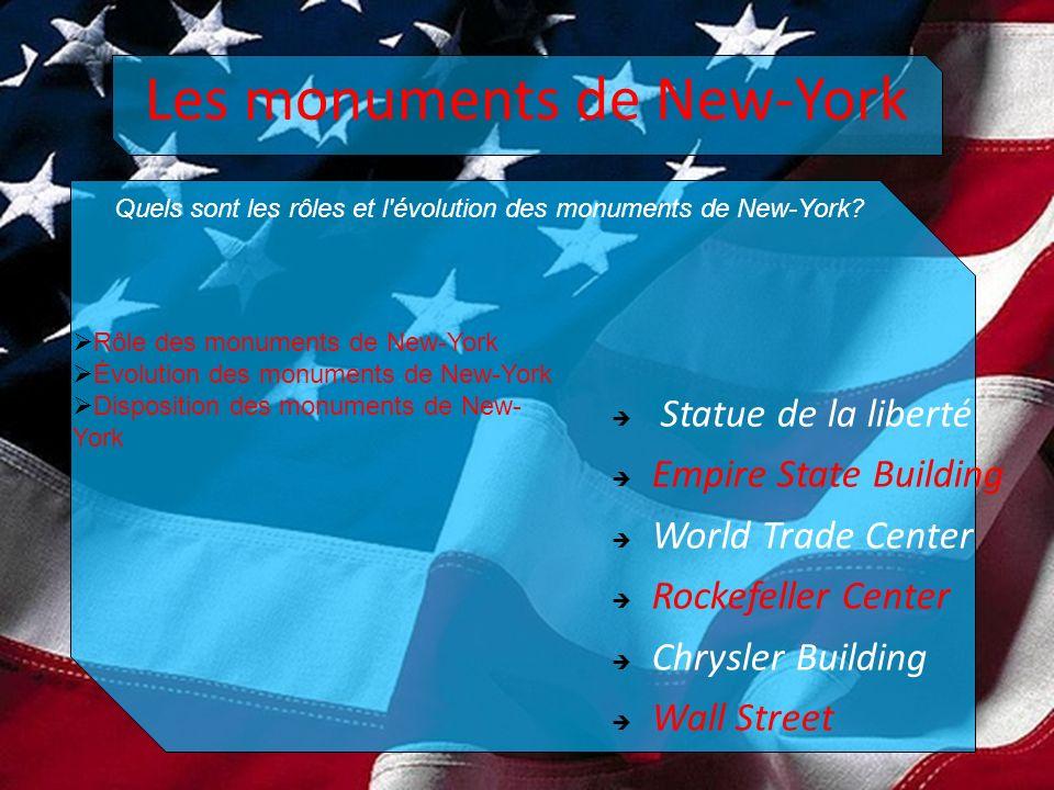 Les monuments de New-York Statue de la liberté Empire State Building World Trade Center Rockefeller Center Chrysler Building Wall Street Rôle des monuments de New-York Évolution des monuments de New-York Disposition des monuments de New- York Quels sont les rôles et l évolution des monuments de New-York?