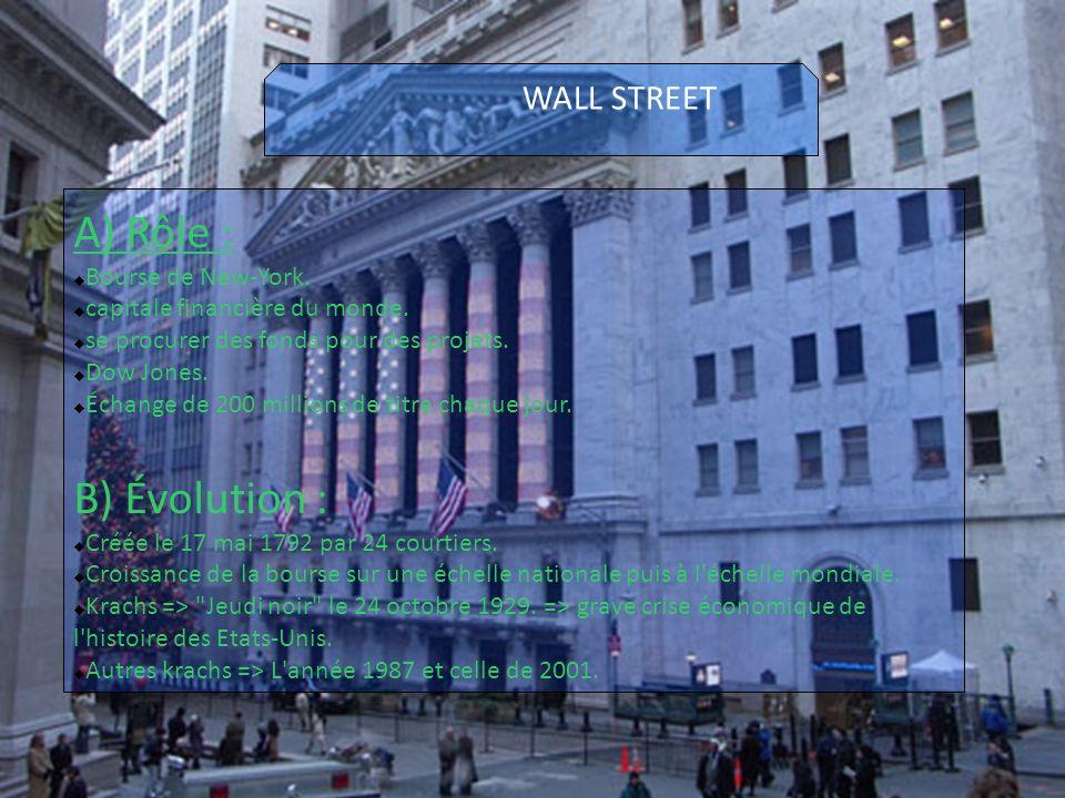 WALL STREET A) Rôle : Bourse de New-York.capitale financière du monde.