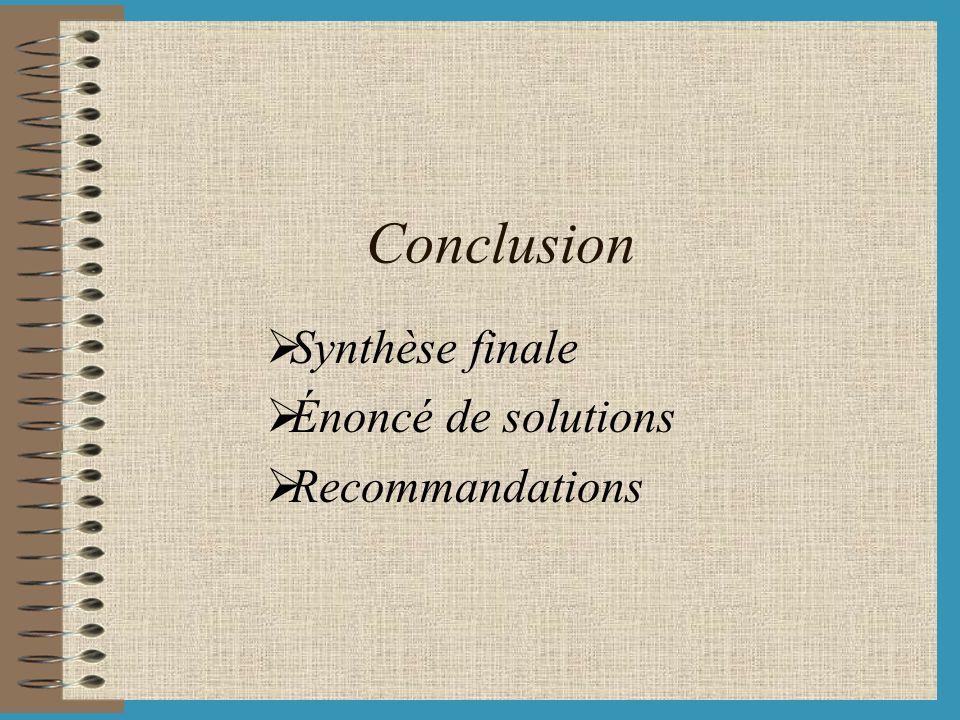 Conclusion Synthèse finale Énoncé de solutions Recommandations