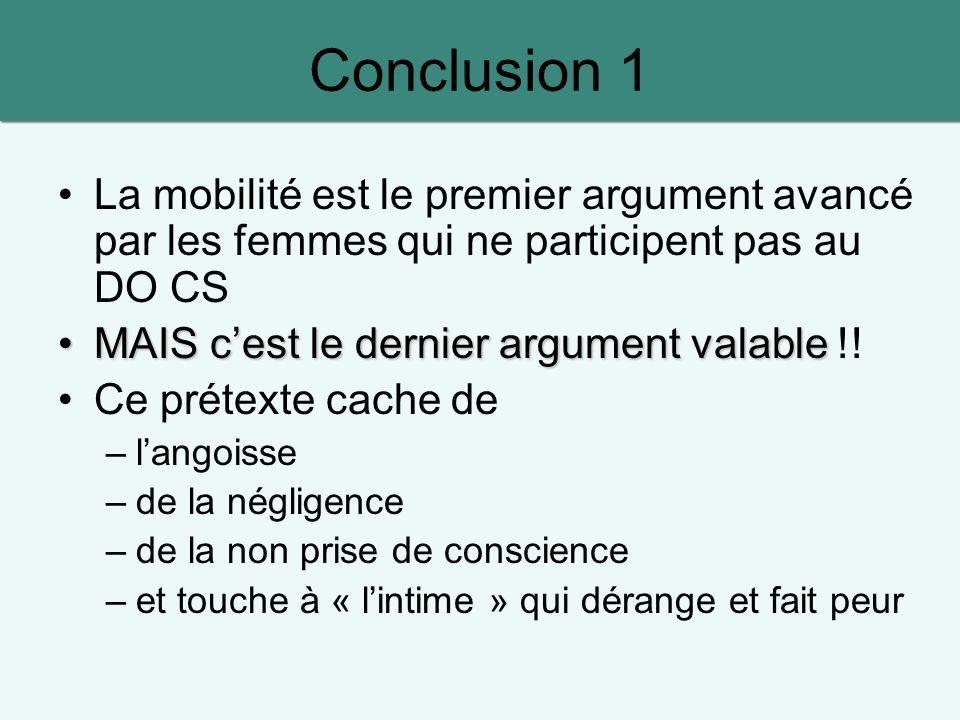 Conclusion 1 La mobilité est le premier argument avancé par les femmes qui ne participent pas au DO CS MAIS cest le dernier argument valableMAIS cest le dernier argument valable !.
