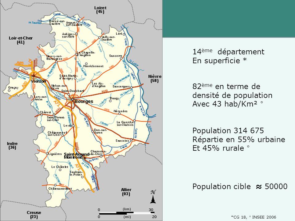 14 ème département En superficie * 82 ème en terme de densité de population Avec 43 hab/Km² ° Population 314 675 Répartie en 55% urbaine Et 45% rurale ° *CG 18, ° INSEE 2006 Population cible 50000