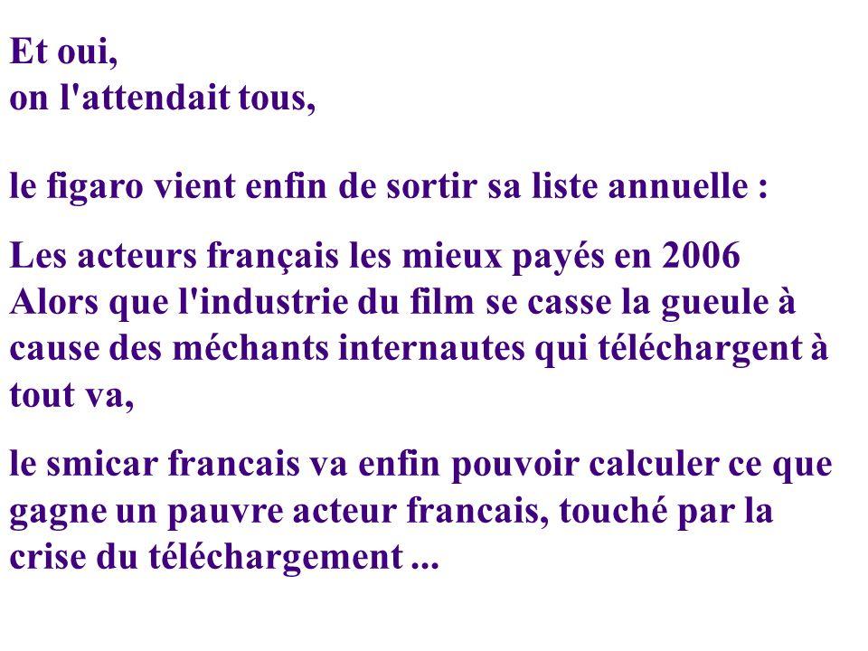 Et oui, on l attendait tous, le figaro vient enfin de sortir sa liste annuelle : Les acteurs français les mieux payés en 2006 Alors que l industrie du film se casse la gueule à cause des méchants internautes qui téléchargent à tout va, le smicar francais va enfin pouvoir calculer ce que gagne un pauvre acteur francais, touché par la crise du téléchargement...