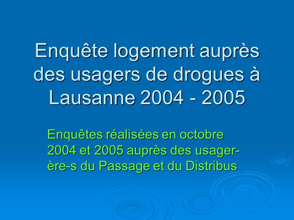 Enquête logement auprès des usagers de drogues à Lausanne 2004 - 2005 Enquêtes réalisées en octobre 2004 et 2005 auprès des usager- ère-s du Passage et du Distribus