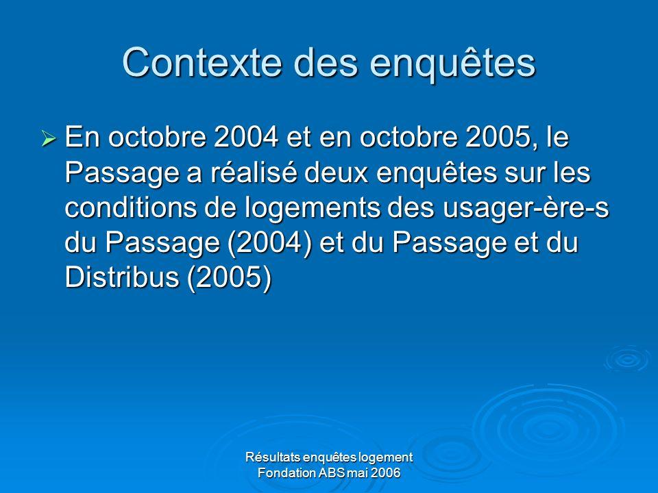 Résultats enquêtes logement Fondation ABS mai 2006 Enquête 2004 au Passage Lenquête a été réalisée les 8 et 9 octobre 2004 à laccueil au Passage.