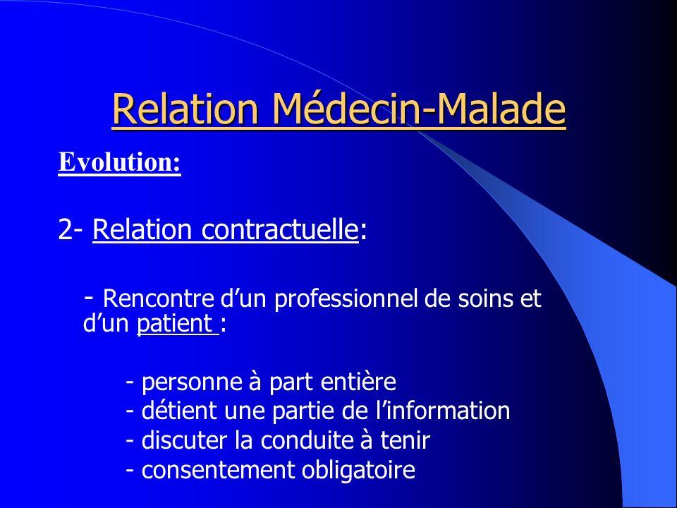 Relation Médecin-Malade Evolution: 2- Relation contractuelle: - Rencontre dun professionnel de soins et dun patient : - personne à part entière - détient une partie de linformation - discuter la conduite à tenir - consentement obligatoire