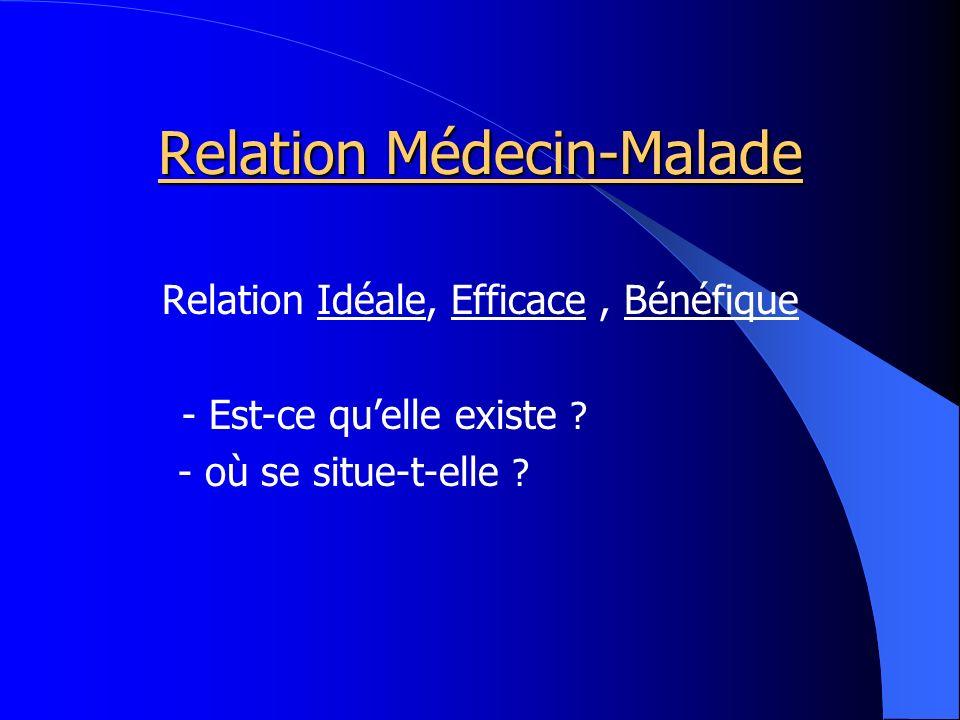 Relation Médecin-Malade Relation Idéale, Efficace, Bénéfique - Est-ce quelle existe .