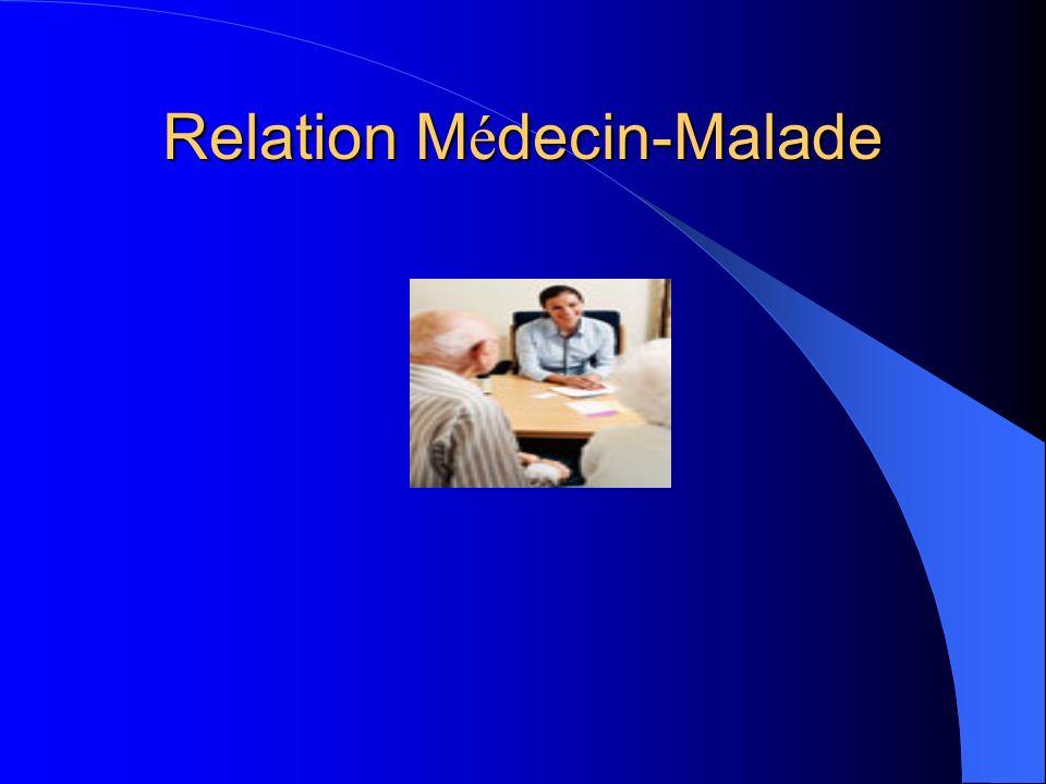 Relation Médecin – Malade Evolution Hippocratique ContractuelleConsumériste