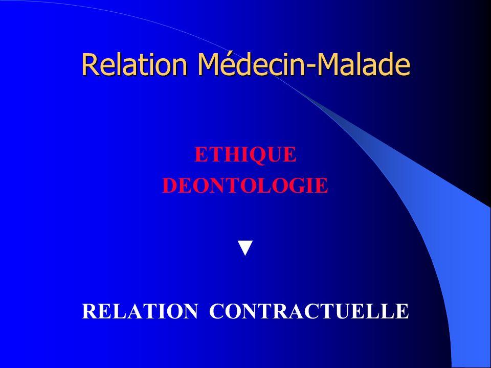 Relation Médecin-Malade ETHIQUE DEONTOLOGIE RELATION CONTRACTUELLE