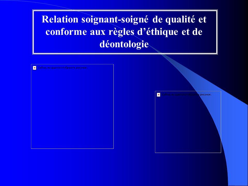 Relation soignant-soigné de qualité et conforme aux règles déthique et de déontologie