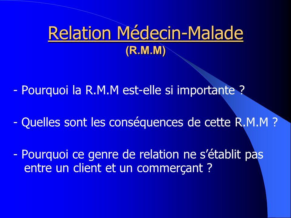 Relation Médecin-Malade La profession médicale suppose une certaine autonomie de pratique et de régulation Code de Déontologie Médicale: - Guide au médecin - Articles 31 à 48: devoirs des médecins envers les malades