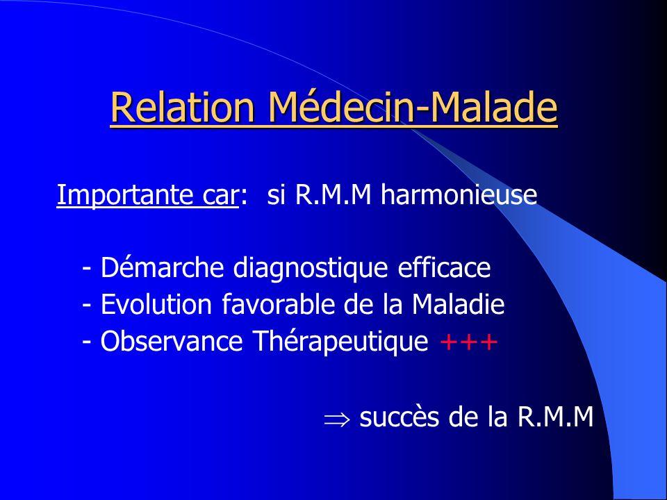 Relation Médecin-Malade Importante car: si R.M.M harmonieuse - Démarche diagnostique efficace - Evolution favorable de la Maladie - Observance Thérapeutique +++ succès de la R.M.M
