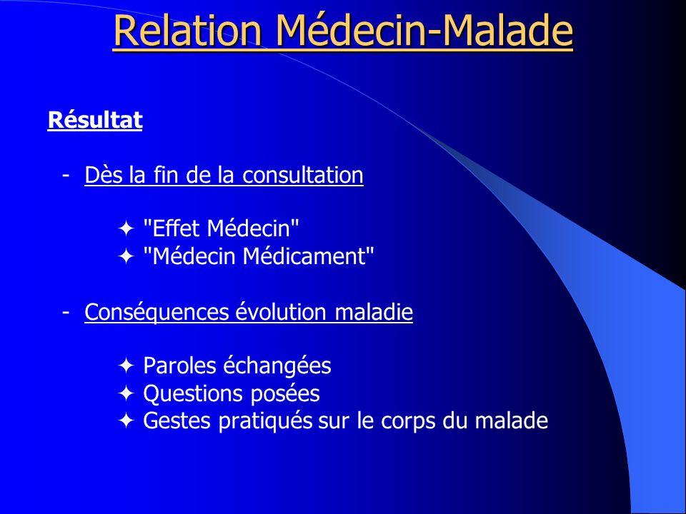 Relation Médecin-Malade Réfléchir à la Qualité Médecin-Malade nest pas un Plus laissé au libre choix du médecin, mais une action professionnelle responsable capitale
