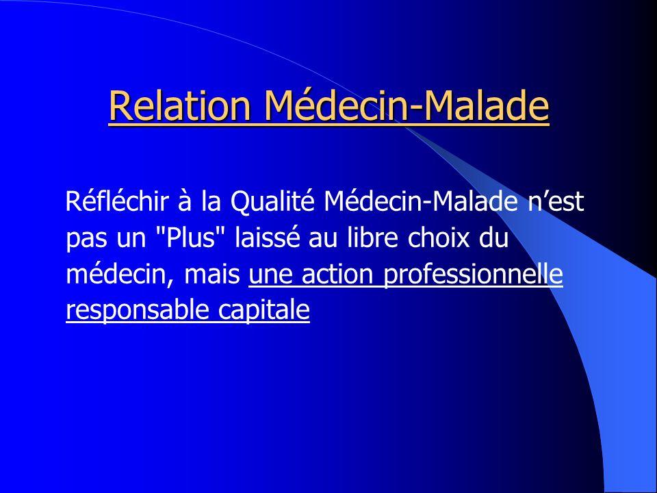 Relation Médecin-Malade Consentement du patient : Cest le libre choix du médecin par le malade comme le stipule larticle 10 du CDM
