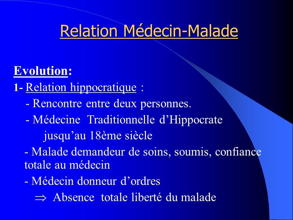 Relation Médecin-Malade Evolution: 1- Relation hippocratique : - Rencontre entre deux personnes.