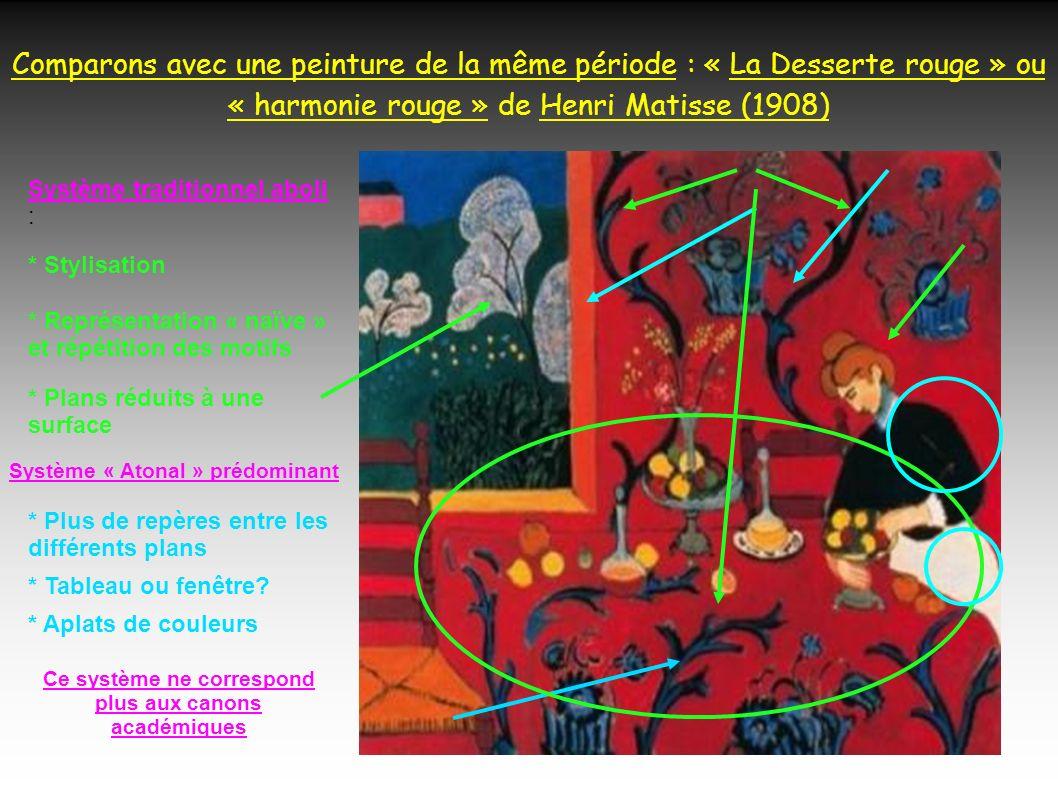Comparons avec une peinture de la même période : « La Desserte rouge » ou « harmonie rouge » de Henri Matisse (1908) Système traditionnel aboli : * Stylisation * Représentation « naïve » et répétition des motifs * Plans réduits à une surface Système « Atonal » prédominant * Plus de repères entre les différents plans * Tableau ou fenêtre.