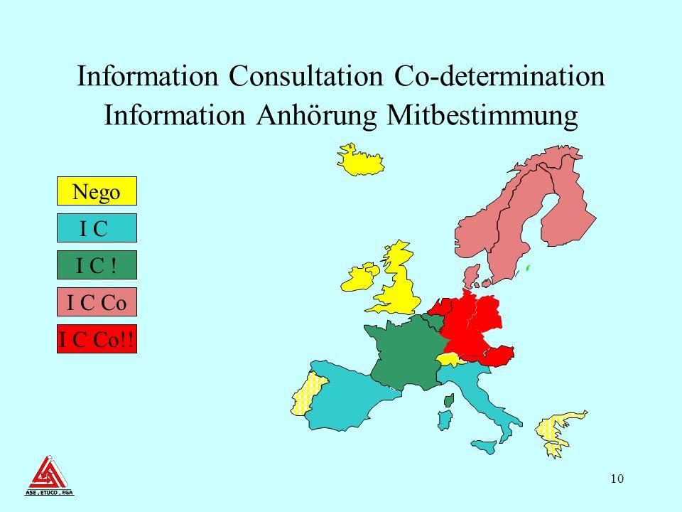 10 Information Consultation Co-determination Information Anhörung Mitbestimmung Nego I C .
