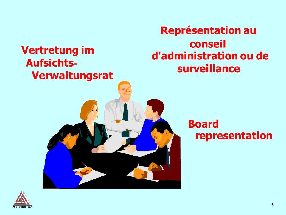6 Board representation Représentation au conseil d administration ou de surveillance Vertretung im Aufsichts - Verwaltungsrat Board Represe ntation 1