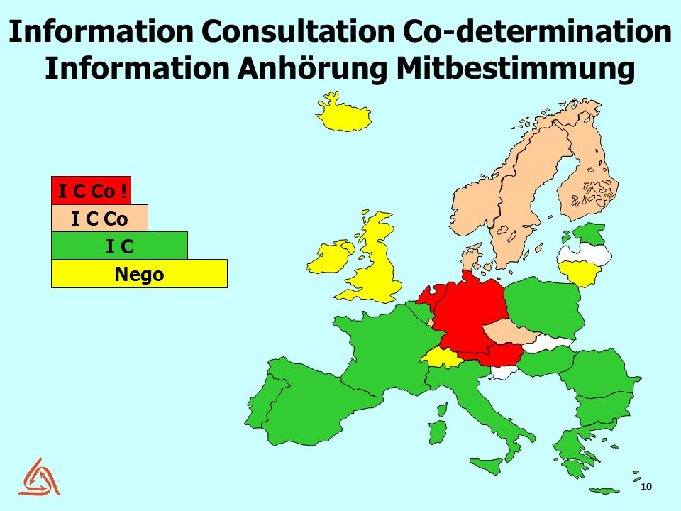 10 Information Consultation Co-determination Information Anhörung Mitbestimmung Nego I C I C Co ! I C Co