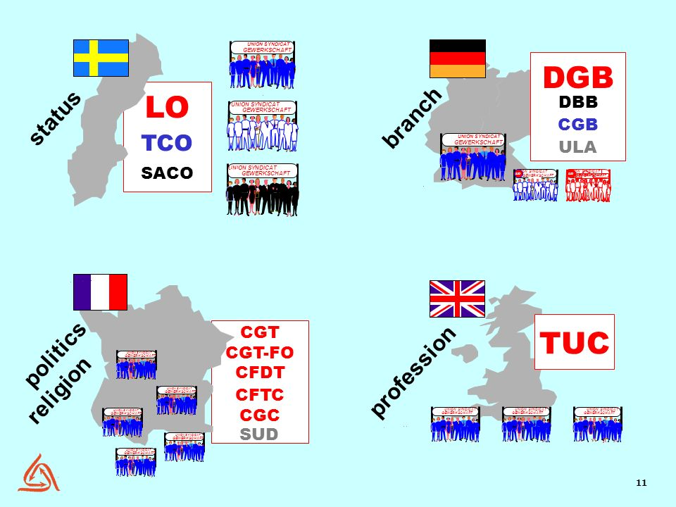 11 UNION SYNDICAT GEWERKSCHAFT LO CGT TUC UNION SYNDICAT GEWERKSCHAFT LO UNION SYNDICAT GEWERKSCHAFT LO UNION SYNDICAT GEWERKSCHAFT LO DGB UNION SYNDICAT GEWERKSCHAFT LO DBB CGB ULA CGT-FO UNION SYNDICAT GEWERKSCHAFT LO UNION SYNDICAT GEWERKSCHAFT LO UNION SYNDICAT GEWERKSCHAFT LO UNION SYNDICAT GEWERKSCHAFT LO TCO SACO UNION SYNDICAT GEWERKSCHAFT LO status profession branch politics religion UNION SYNDICAT GEWERKSCHAFT LO UNION SYNDICAT GEWERKSCHAFT LO CFDT UNION SYNDICAT GEWERKSCHAFT LO UNION SYNDICAT GEWERKSCHAFT LO SUD UNION SYNDICAT GEWERKSCHAFT LO CFTC UNION SYNDICAT GEWERKSCHAFT LO CGC UNION SYNDICAT GEWERKSCHAFT LO