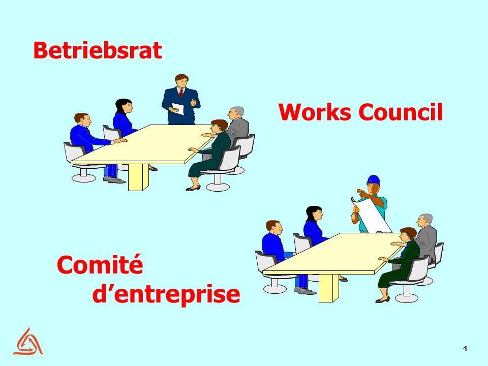 4 Works Council Betriebsrat Comité dentreprise