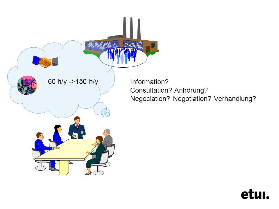 60 h/y ->150 h/y Information? Consultation? Anhörung? Negociation? Negotiation? Verhandlung?