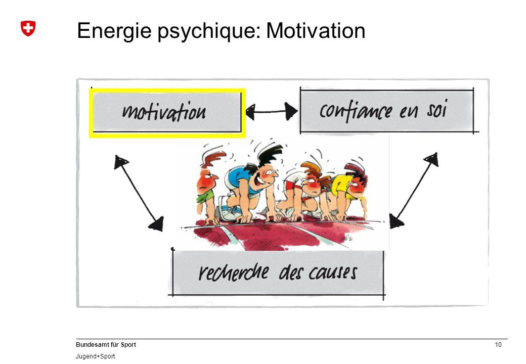 10 Bundesamt für Sport Jugend+Sport Energie psychique: Motivation