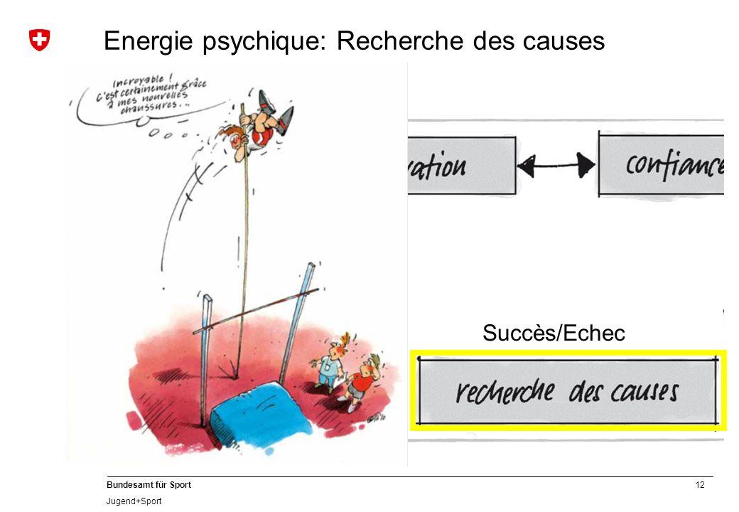 12 Bundesamt für Sport Jugend+Sport Succès/Echec Energie psychique: Recherche des causes