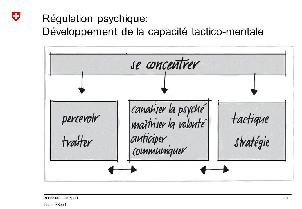 13 Bundesamt für Sport Jugend+Sport Régulation psychique: Développement de la capacité tactico-mentale