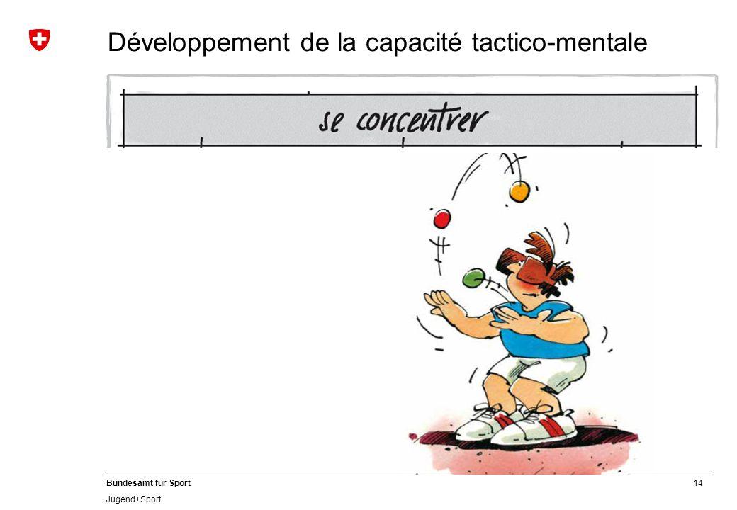 14 Bundesamt für Sport Jugend+Sport Développement de la capacité tactico-mentale