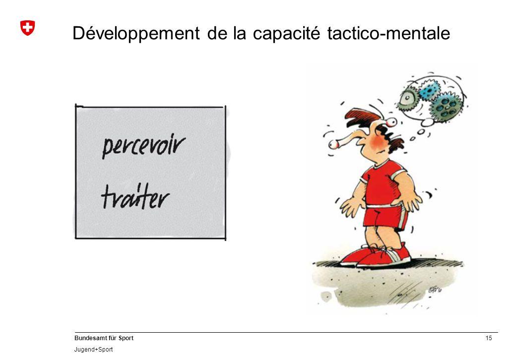 15 Bundesamt für Sport Jugend+Sport Développement de la capacité tactico-mentale