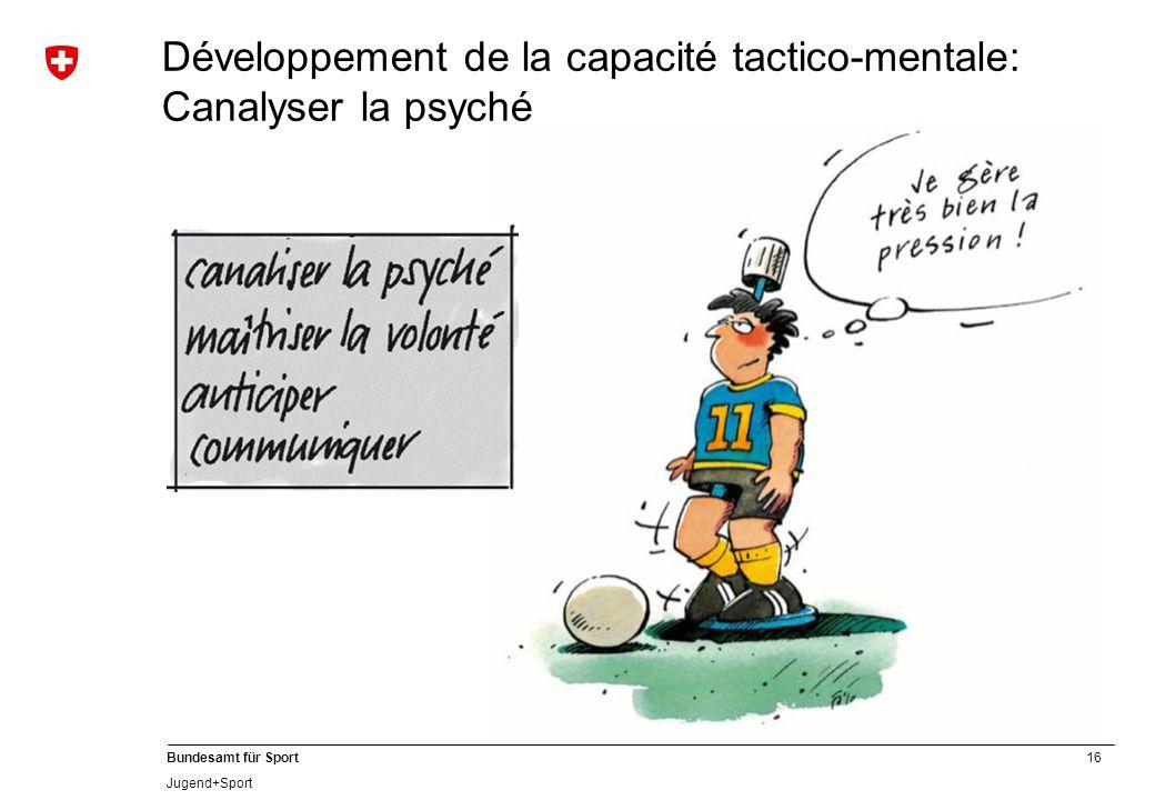 16 Bundesamt für Sport Jugend+Sport Développement de la capacité tactico-mentale: Canalyser la psyché