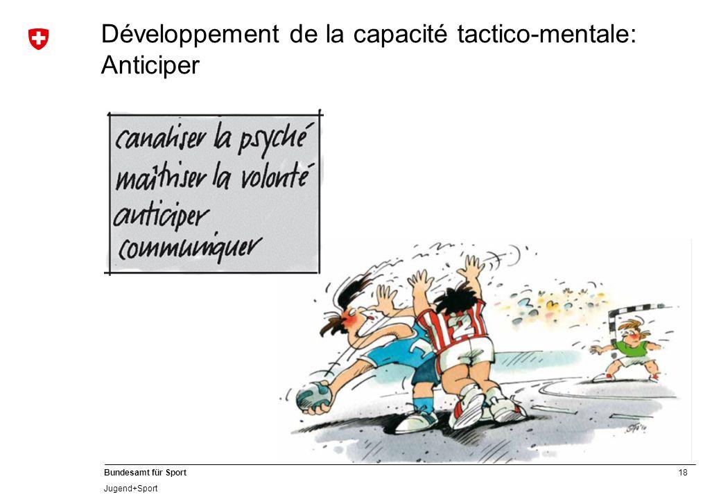 18 Bundesamt für Sport Jugend+Sport Développement de la capacité tactico-mentale: Anticiper