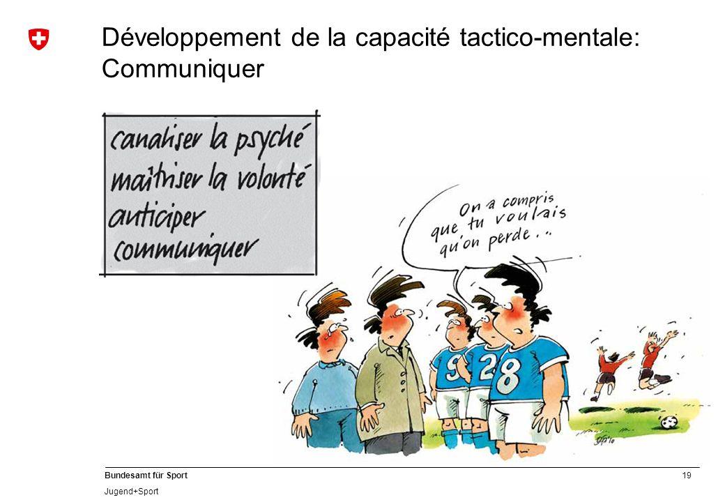 19 Bundesamt für Sport Jugend+Sport Développement de la capacité tactico-mentale: Communiquer