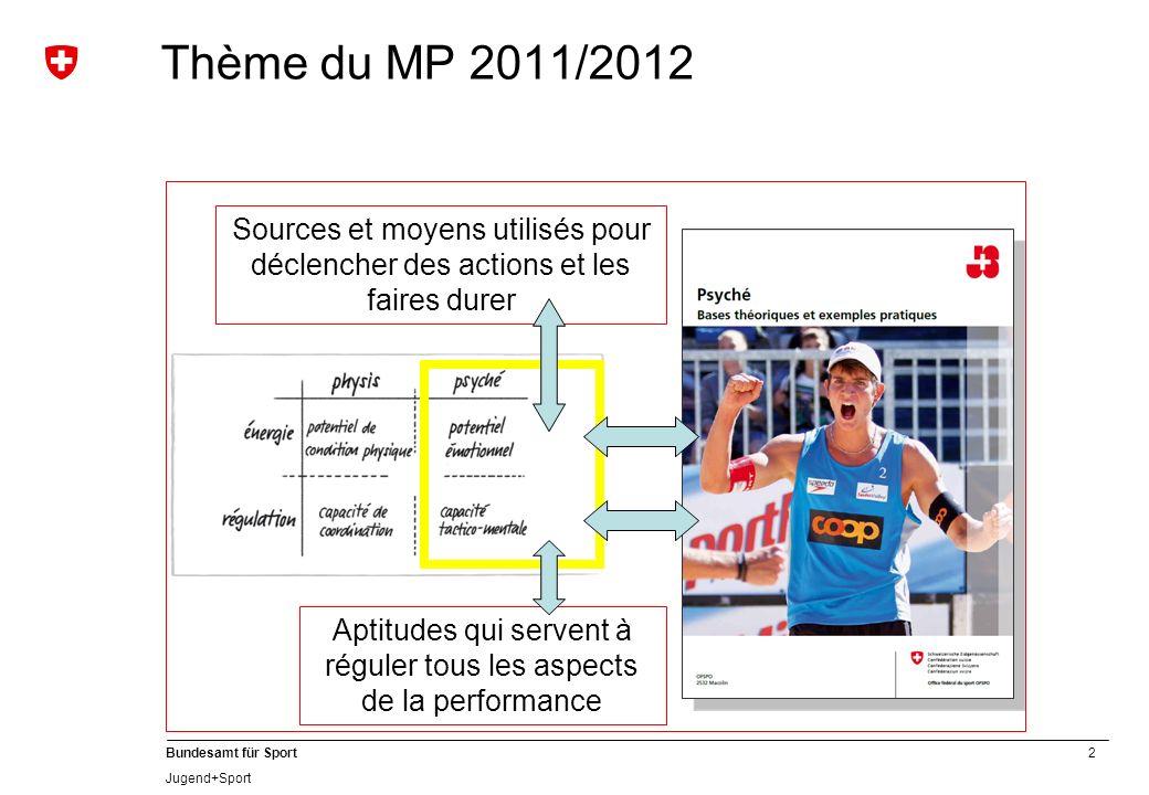 2 Bundesamt für Sport Jugend+Sport Thème du MP 2011/2012 Sources et moyens utilisés pour déclencher des actions et les faires durer Aptitudes qui serv