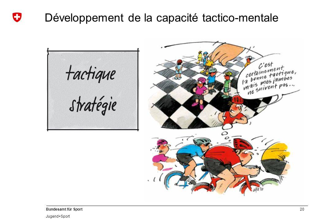 20 Bundesamt für Sport Jugend+Sport Développement de la capacité tactico-mentale