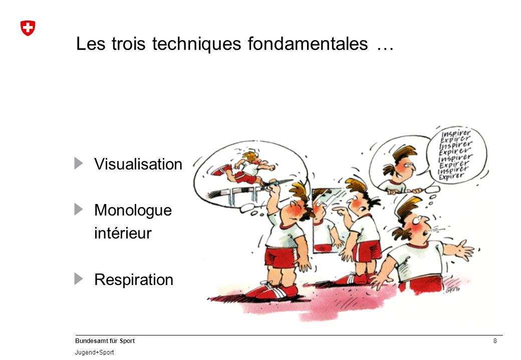 8 Bundesamt für Sport Jugend+Sport Les trois techniques fondamentales … Visualisation Monologue intérieur Respiration