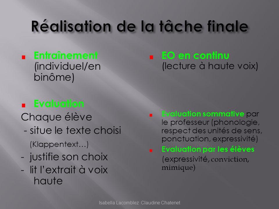 Entraînement (individuel/en binôme) Evaluation Chaque élève - situe le texte choisi (Klappentext…) - justifie son choix - lit lextrait à voix haute EO