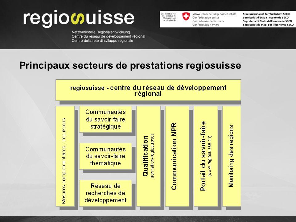 Principaux secteurs de prestations regiosuisse