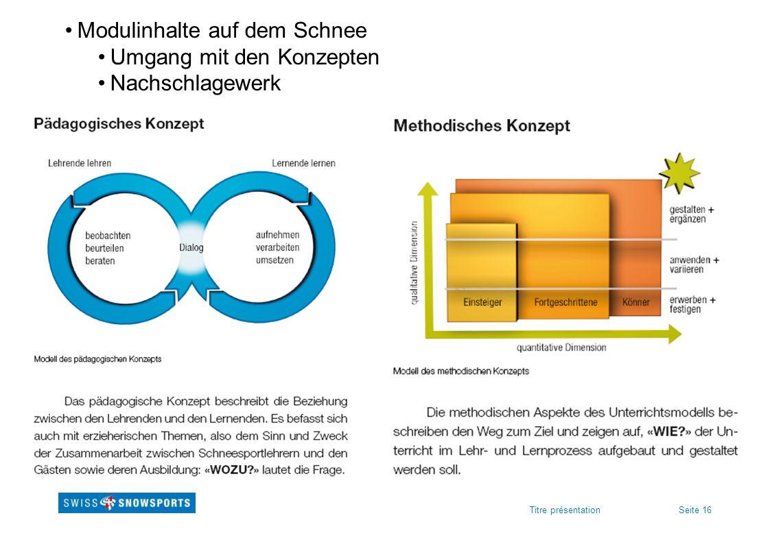 Seite 16Titre présentation Modulinhalte auf dem Schnee Umgang mit den Konzepten Nachschlagewerk