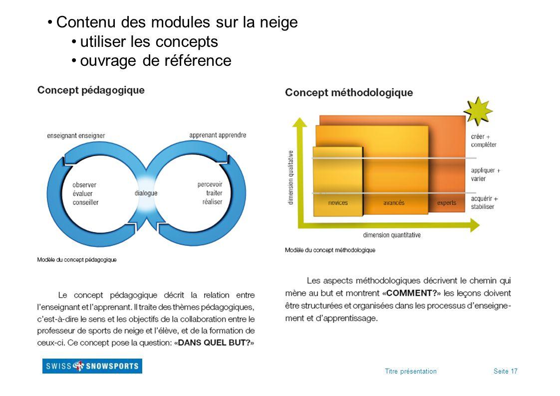 Seite 17Titre présentation Contenu des modules sur la neige utiliser les concepts ouvrage de référence