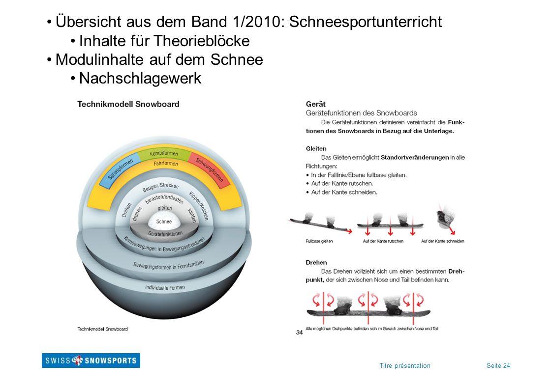 Seite 24Titre présentation Übersicht aus dem Band 1/2010: Schneesportunterricht Inhalte für Theorieblöcke Modulinhalte auf dem Schnee Nachschlagewerk