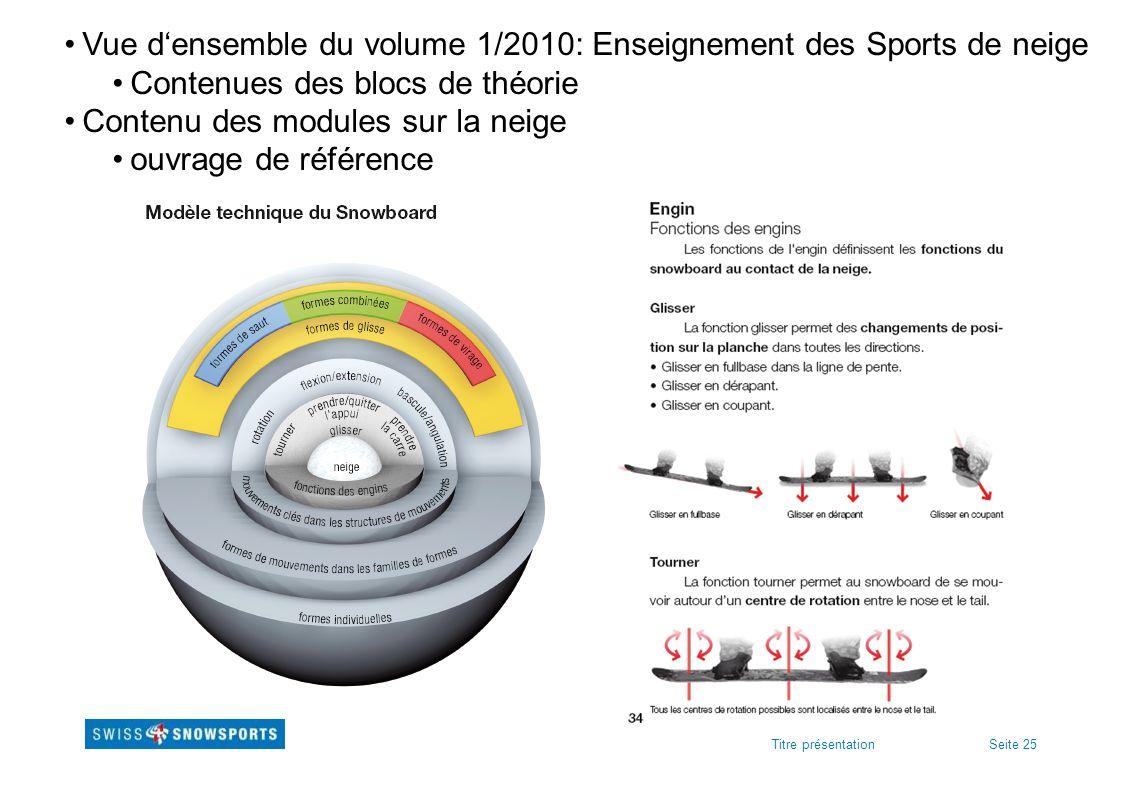 Seite 25Titre présentation Vue densemble du volume 1/2010: Enseignement des Sports de neige Contenues des blocs de théorie Contenu des modules sur la